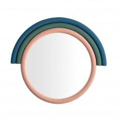 Iris Mirror